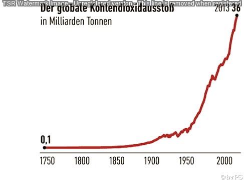 Lag es an der Jahrhundertflut, die auch Teile in Brandenburg betraf: